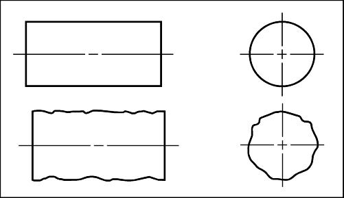 Cylindricity